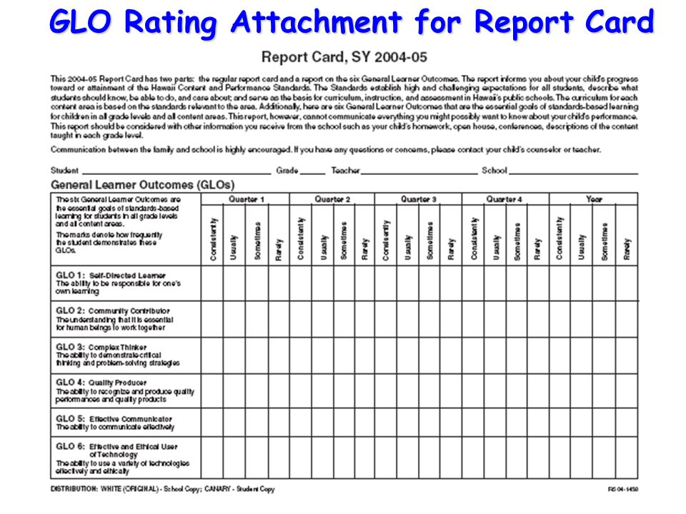 GLO Rating Attachment for Report Card
