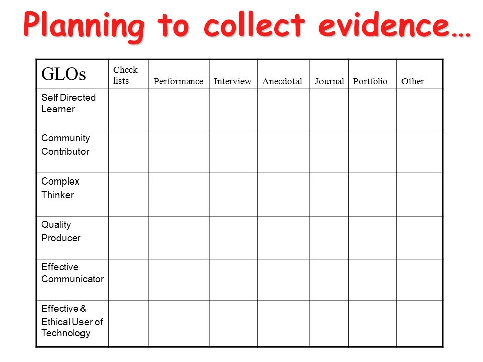 Planning to collect evidence…