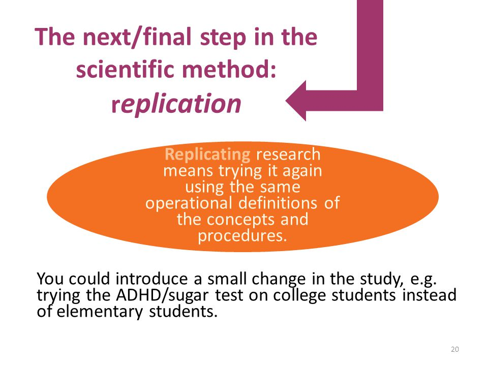 The next/final step in the scientific method: replication