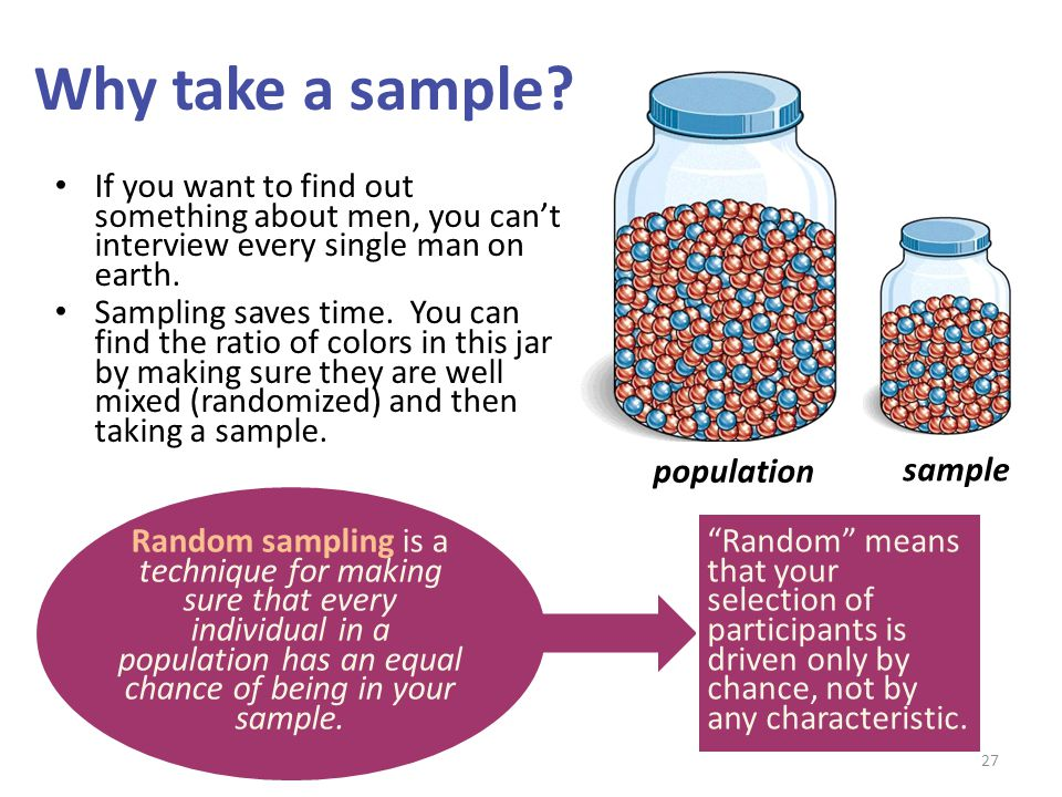 Why take a sample population. If you want to find out something about men, you can't interview every single man on earth.