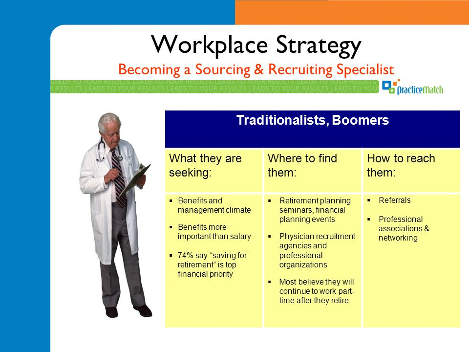 Workplace Strategy Becoming a Sourcing & Recruiting Specialist