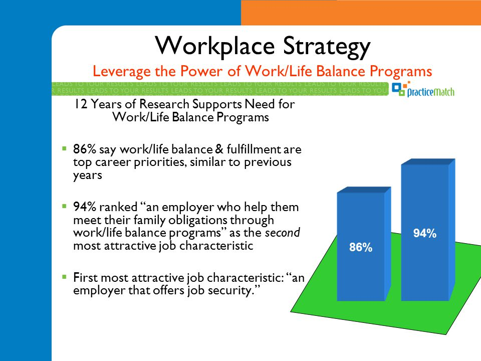 Workplace Strategy Leverage the Power of Work/Life Balance Programs