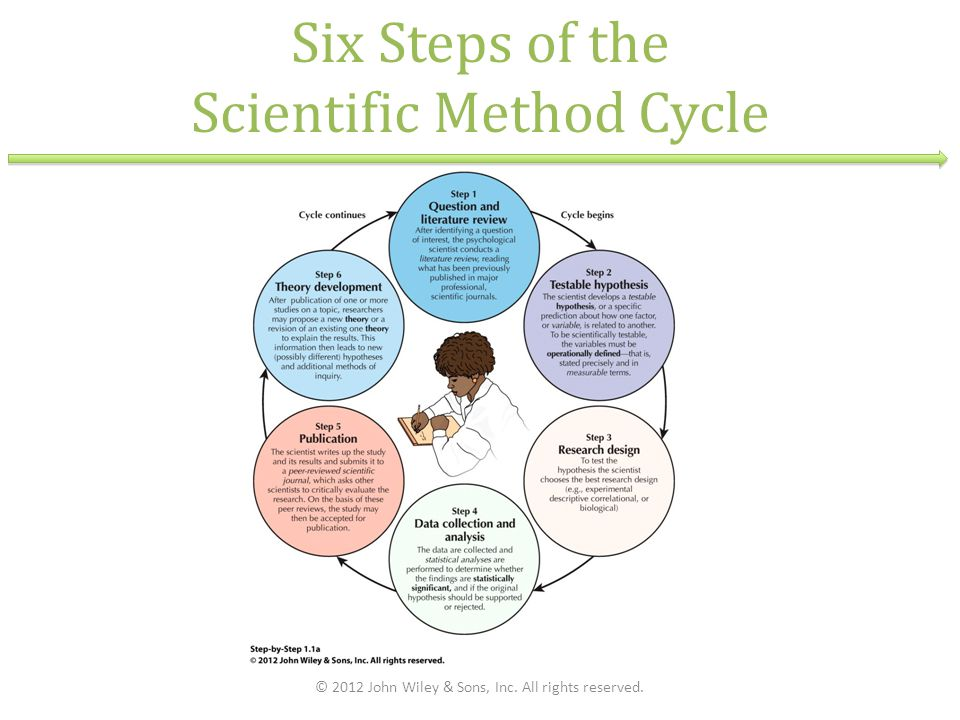 critiquing scientific method and study Critique of an article using the scientific method harvard case study solution and analysis of harvard business case studies solutions – assignment helpin most courses studied at harvard business schools, students are provided with a case study.