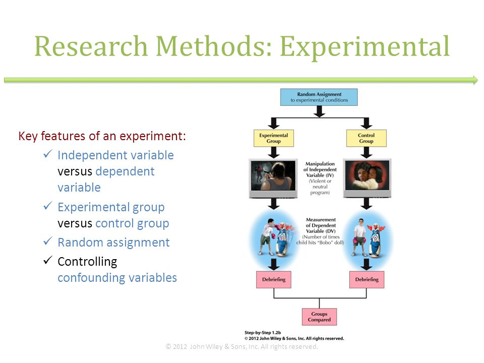 Research Methods: Experimental