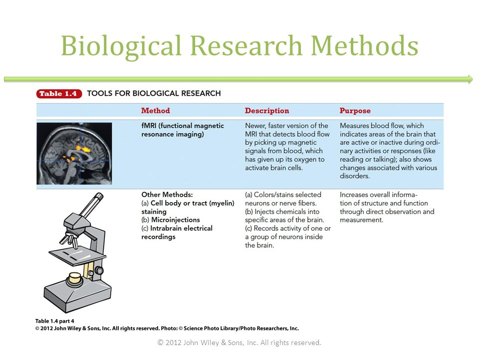 Biological Research Methods