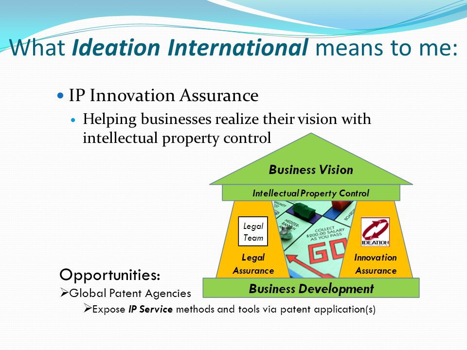 What Ideation International means to me: