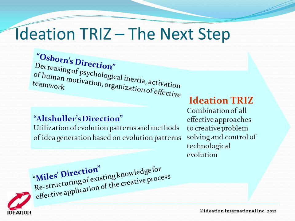 Ideation TRIZ – The Next Step