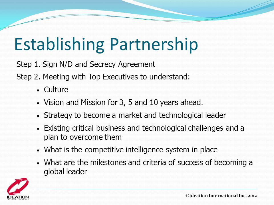 Establishing Partnership