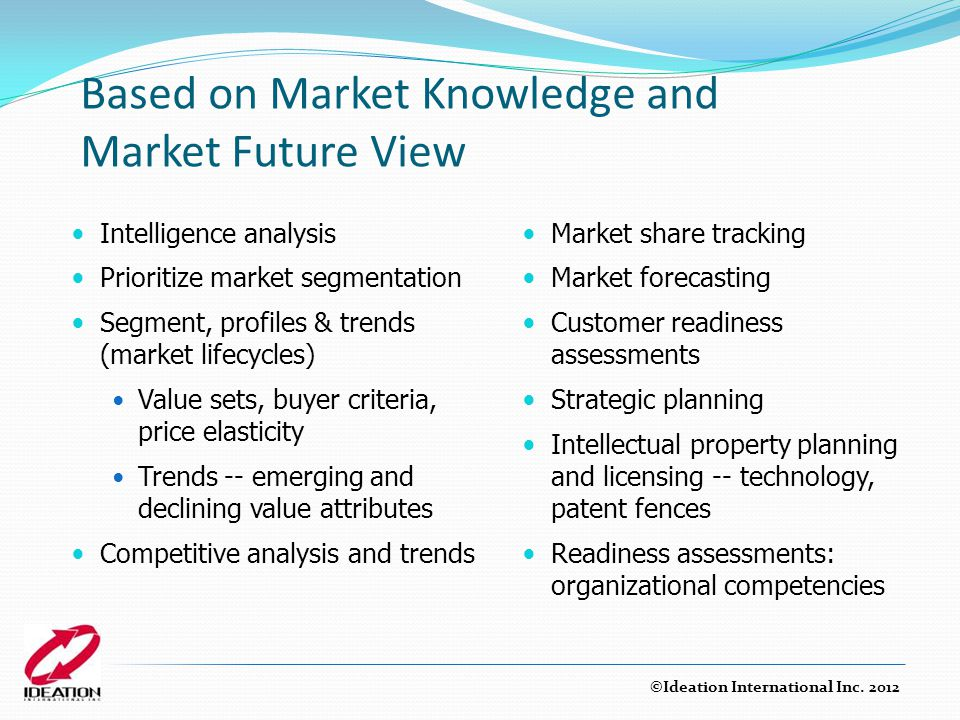 Based on Market Knowledge and Market Future View