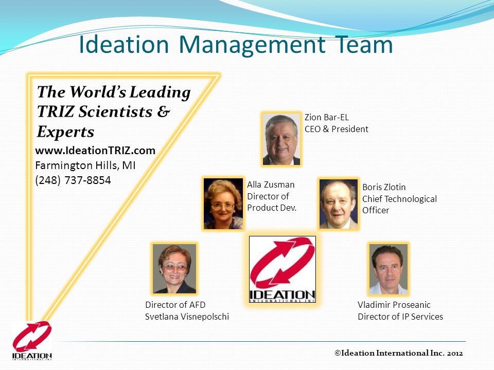 Ideation Management Team