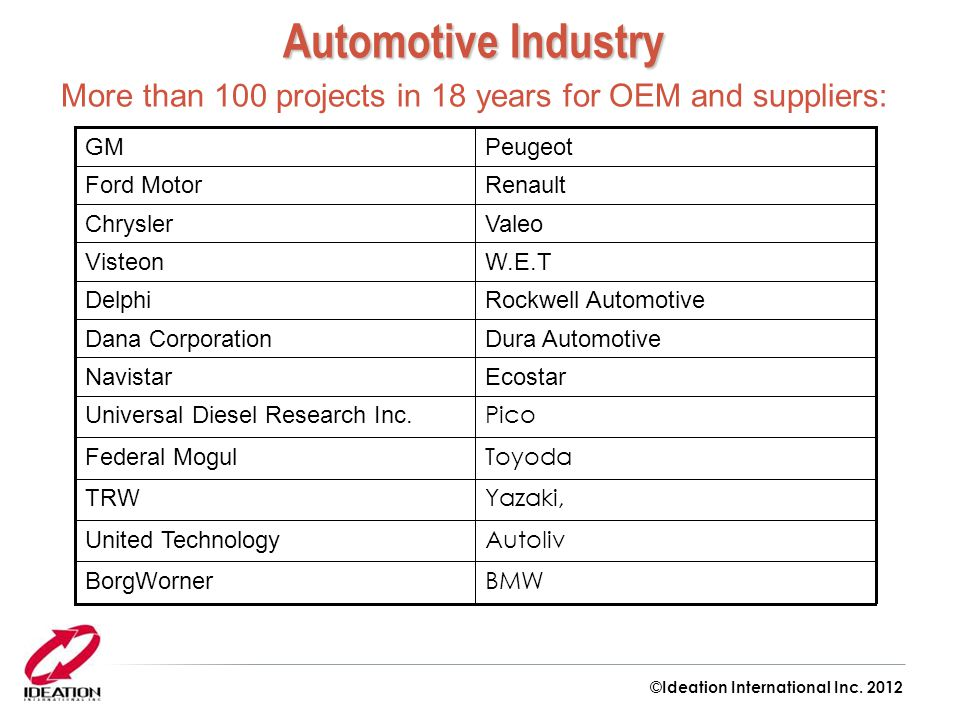 More than 100 projects in 18 years for OEM and suppliers: