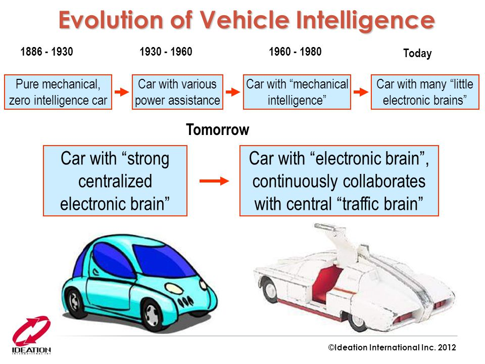Evolution of Vehicle Intelligence