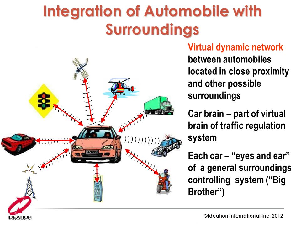 Integration of Automobile with Surroundings