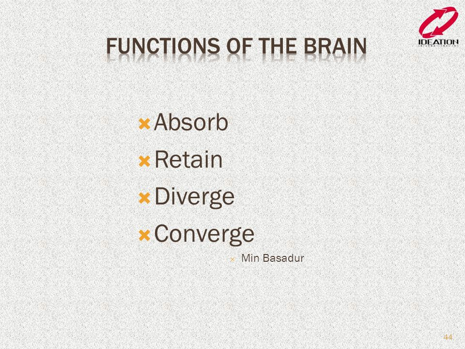 Functions of the Brain Absorb Retain Diverge Converge Min Basadur