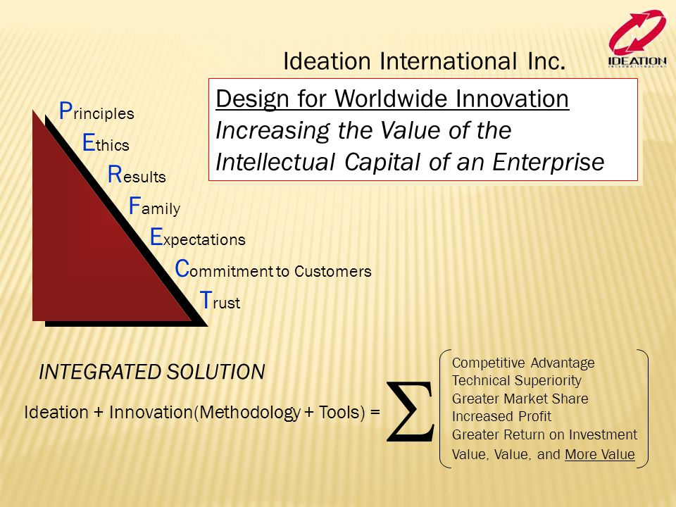 S Ideation International Inc. Design for Worldwide Innovation