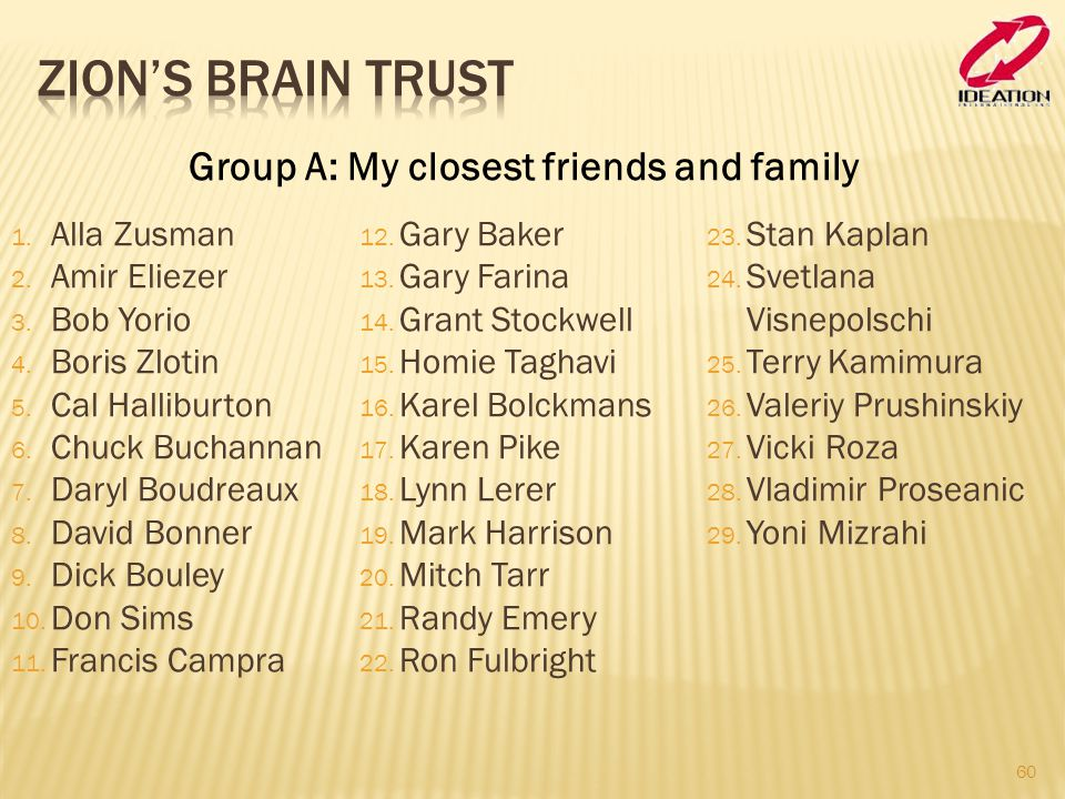 Group A: My closest friends and family