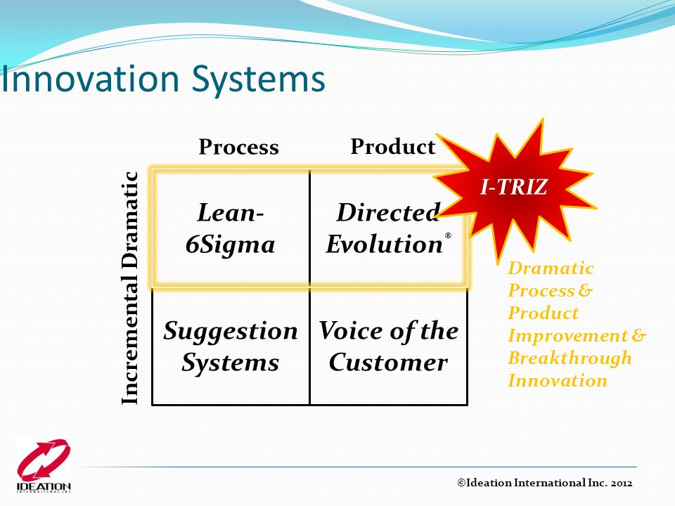 Innovation Systems Lean-6Sigma Directed Evolution® Suggestion Systems