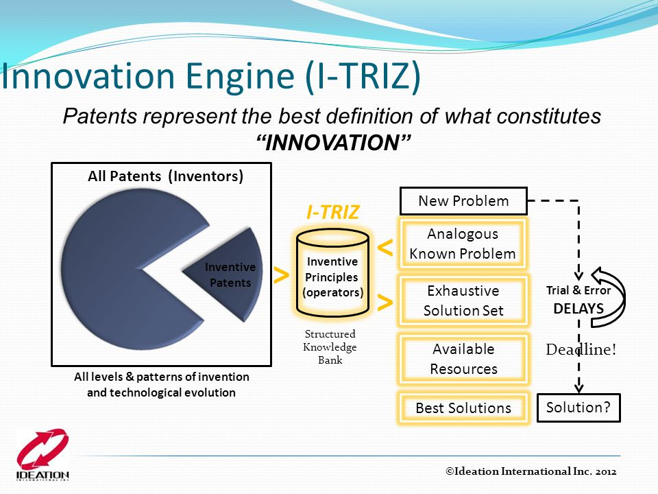 Innovation Engine (I-TRIZ)