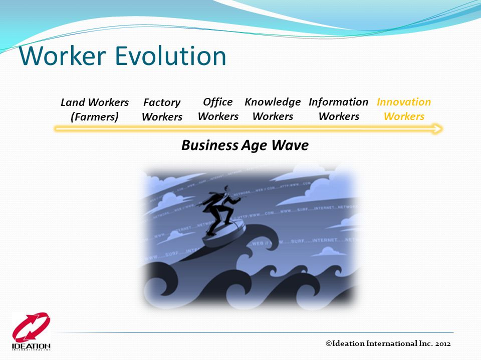 Worker Evolution Business Age Wave Land Workers (Farmers) Factory