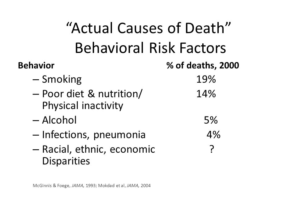 Actual Causes of Death Behavioral Risk Factors