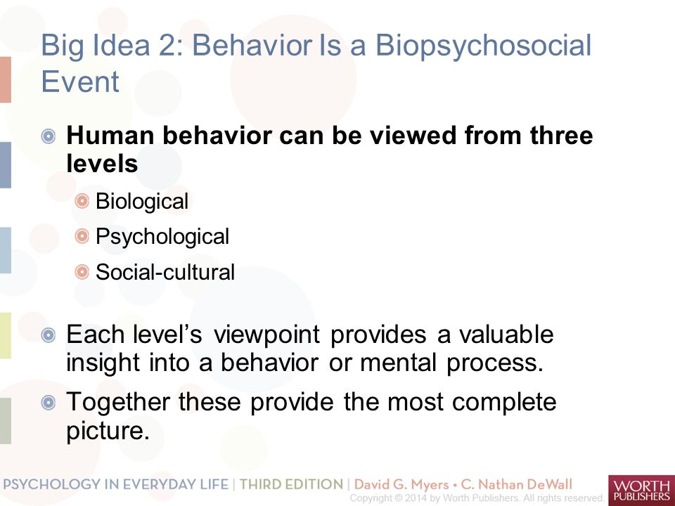 Big Idea 2: Behavior Is a Biopsychosocial Event