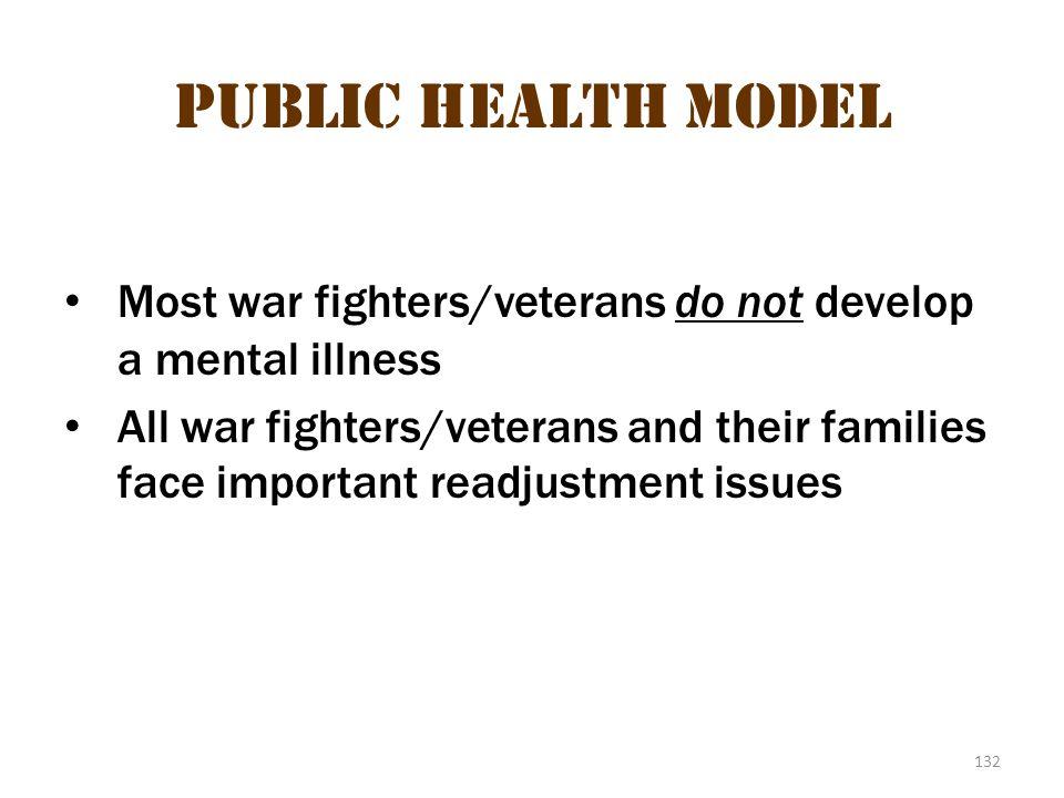 Public health model 1 Public Health Model