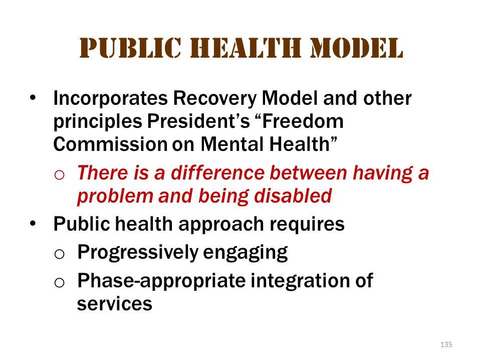 Public health model 3 Public Health Model