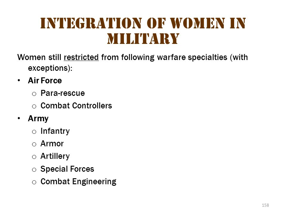 Integration of Women in Military 2