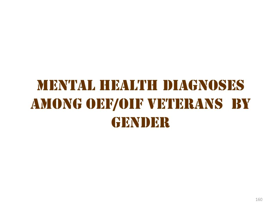 Mental Health Diagnoses Among OEF/OIF Veterans By Gender