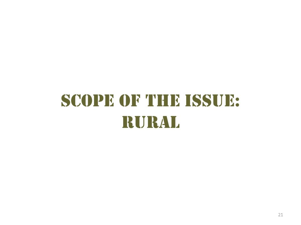 Scope of the issue: Rural