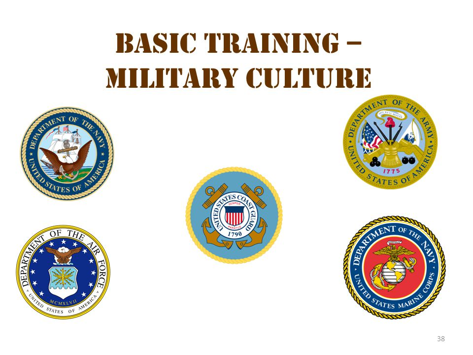 Basic Training – Military Culture 4