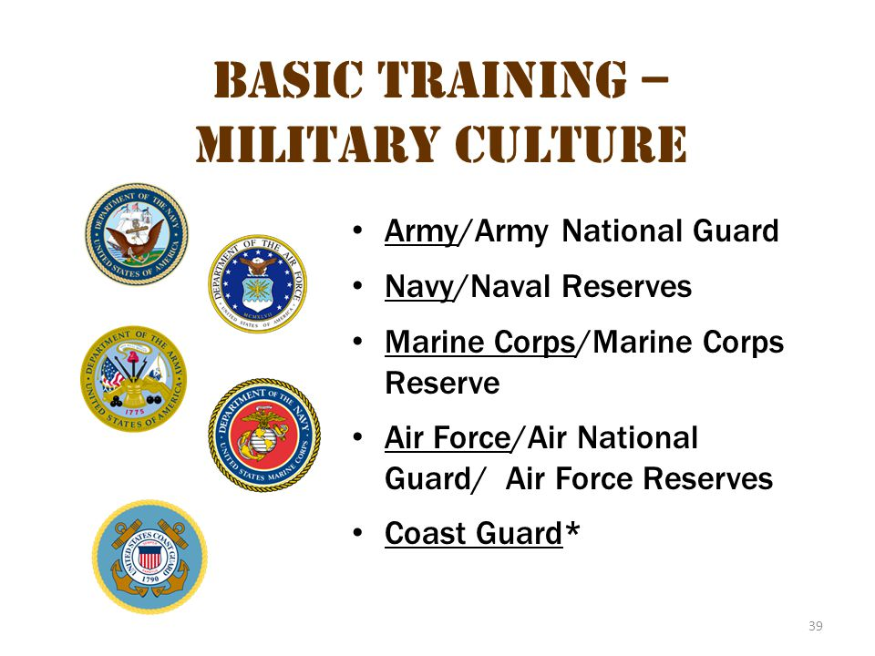 Basic Training – Military Culture 5