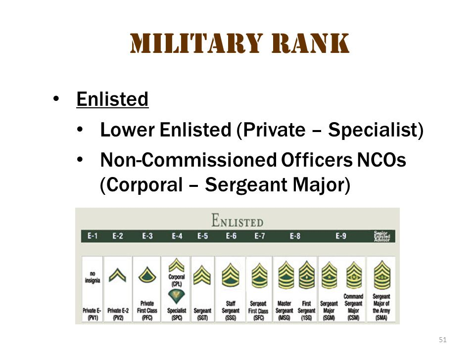 Military Rank 2 Military Rank Enlisted