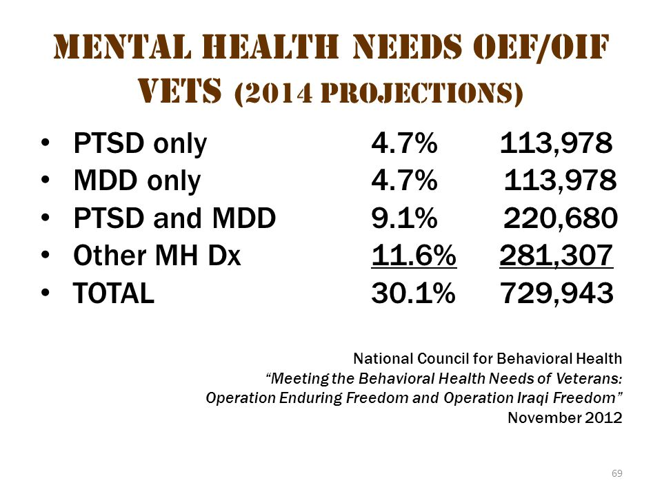 Mental health Needs oef/oif vets (2014 projections)