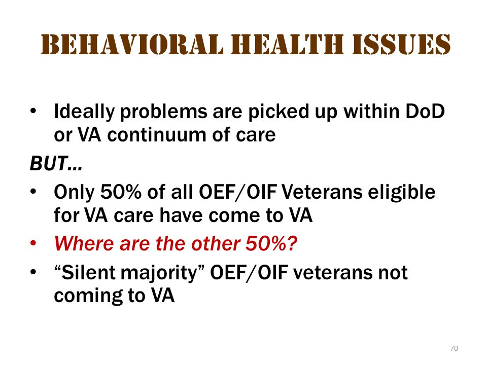 Behavioral health issues 3