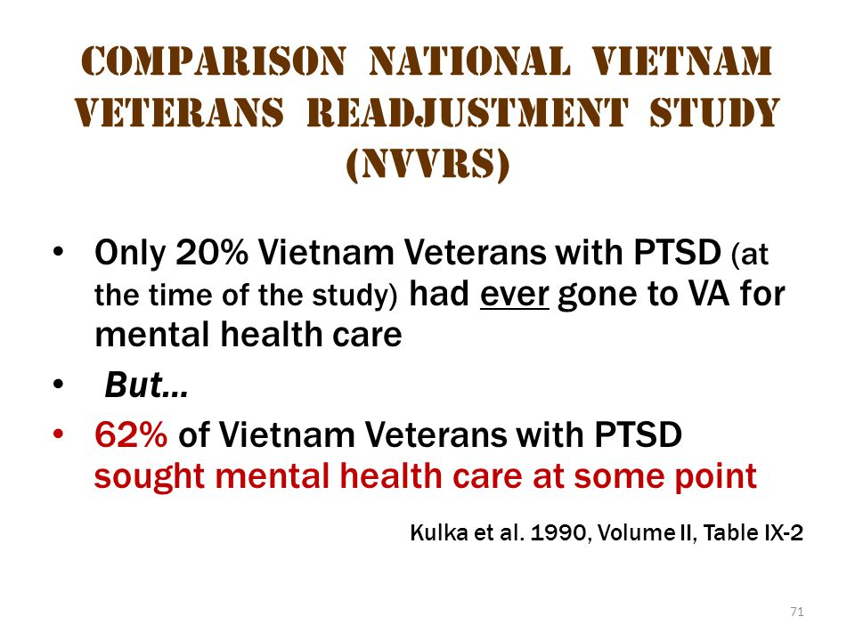 Comparison National Vietnam veterans readjustment study (NVVRS)