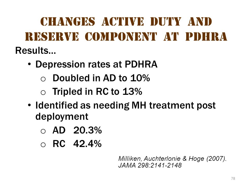 Changes Active Duty and Reserve Component at pdhra 2