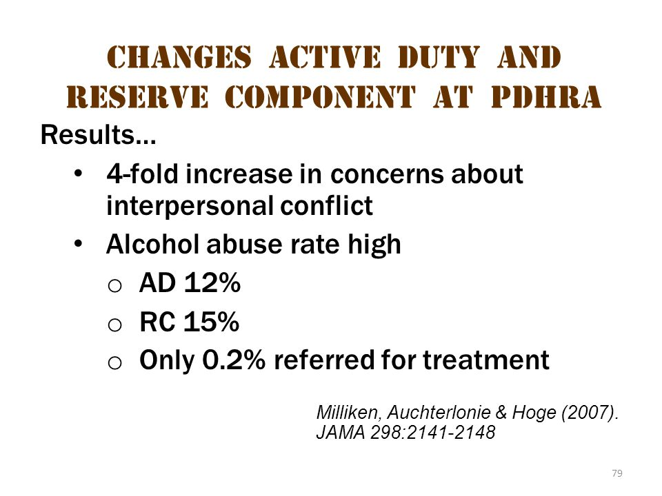 Changes Active Duty and Reserve Component at pdhra 3