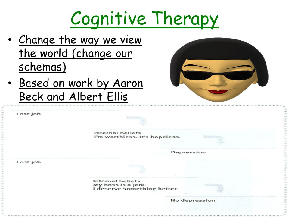 Cognitive Therapy Change the way we view the world (change our schemas) Based on work by Aaron Beck and Albert Ellis.