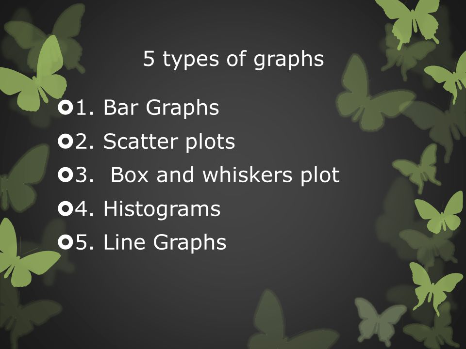 5 types of graphs 1. Bar Graphs. 2. Scatter plots.