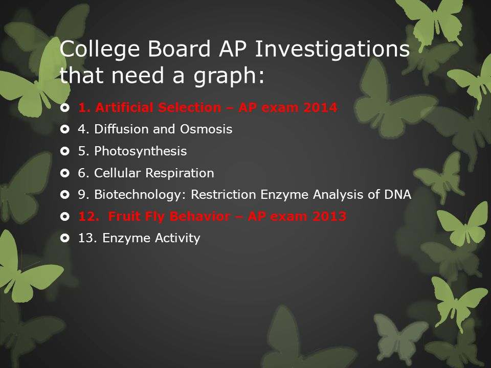 College Board AP Investigations that need a graph: