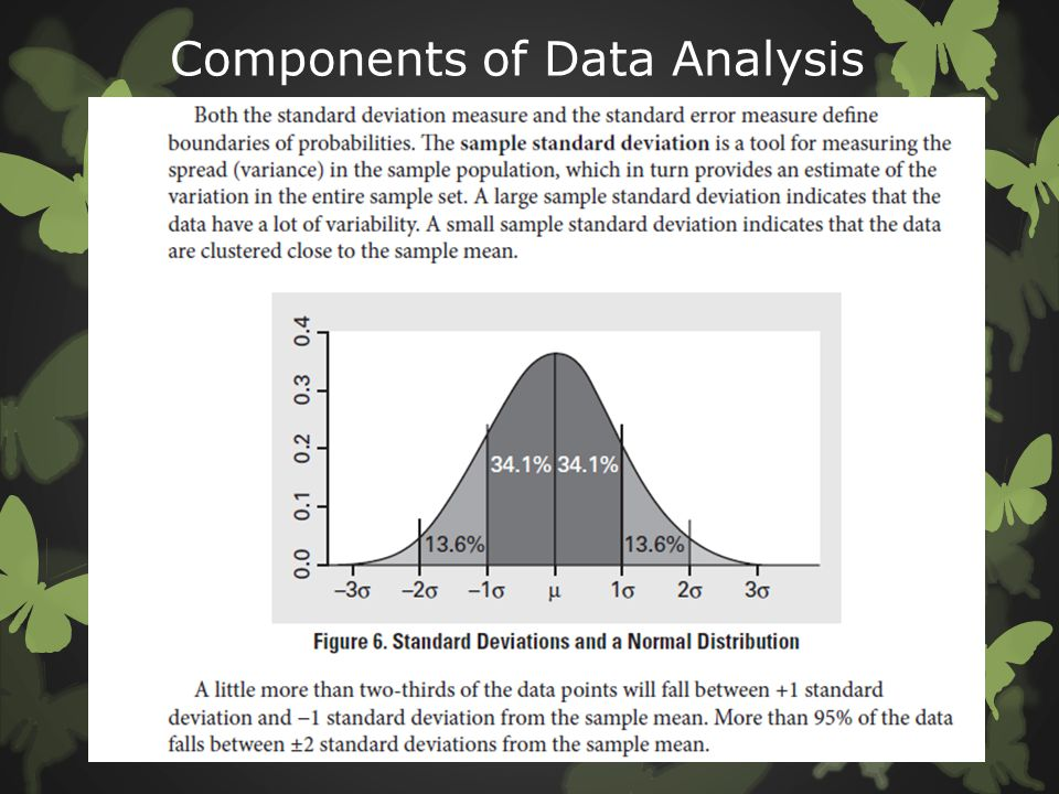 Components of Data Analysis