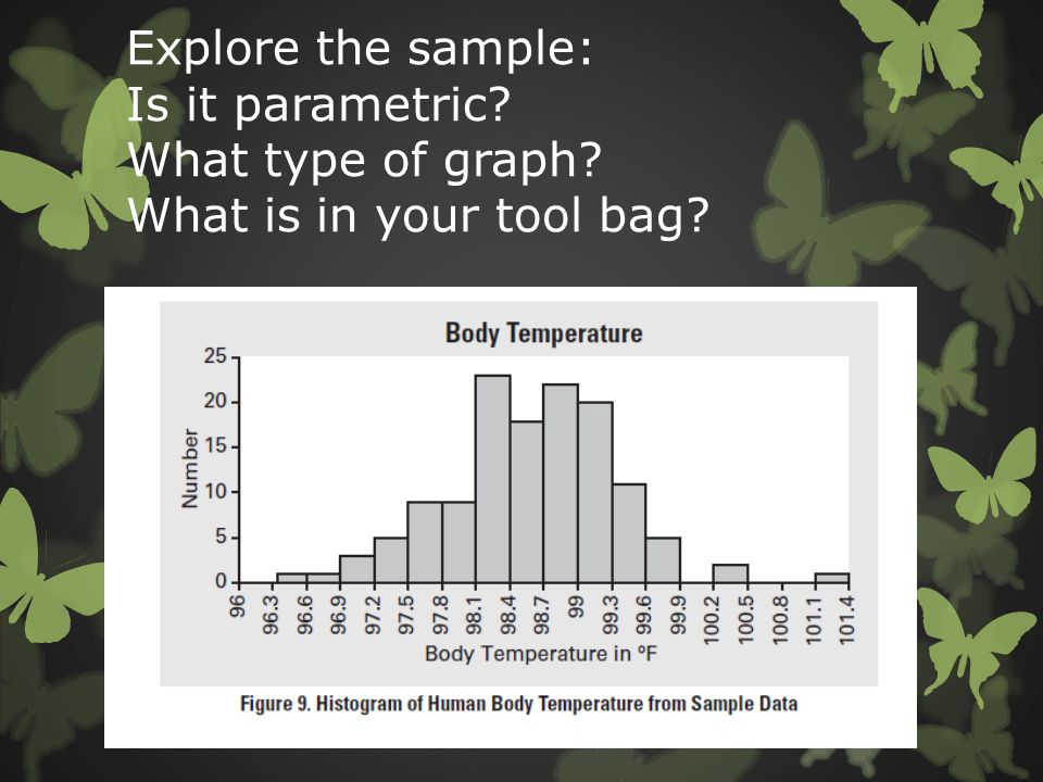 Explore the sample: Is it parametric. What type of graph