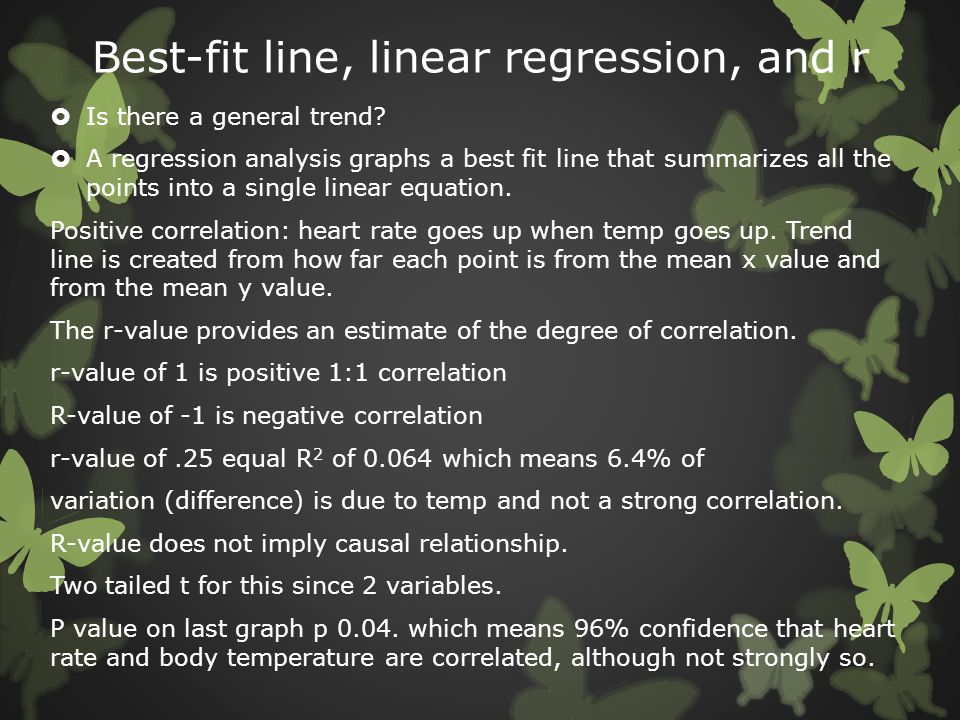 Best-fit line, linear regression, and r