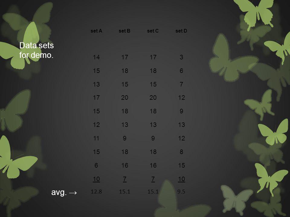 set A set B. set C. set D. 14. 17. 3. 15. 18. 6. 13. 7. 20. 12. 9. 11. 8. 16. 10. 12.8.