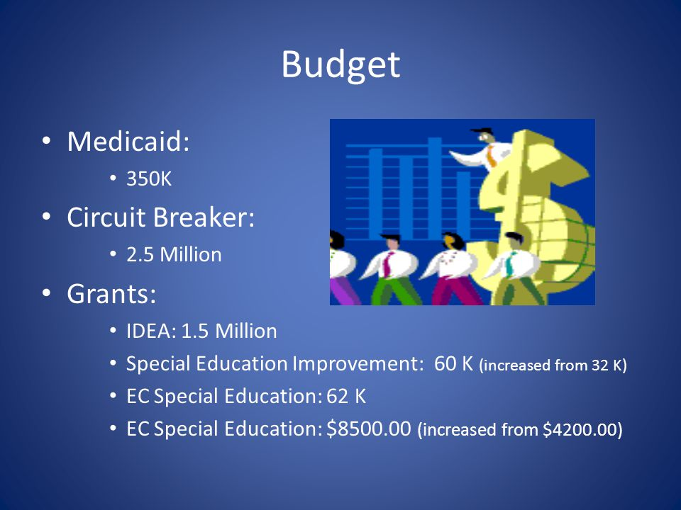 Budget Medicaid: Circuit Breaker: Grants: 350K 2.5 Million