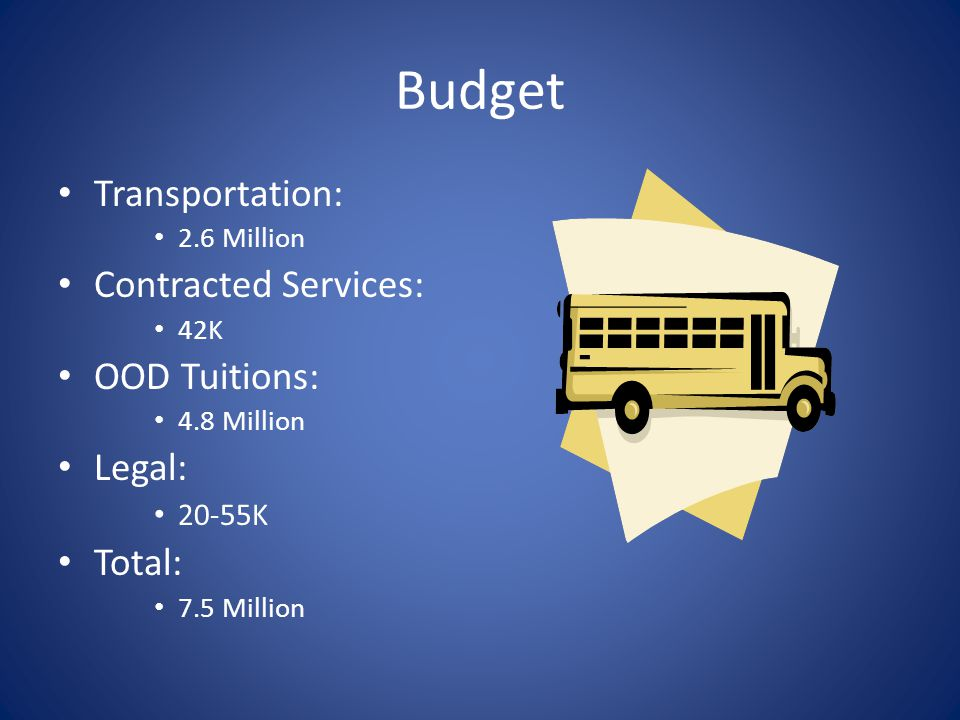 Budget Transportation: Contracted Services: OOD Tuitions: Legal: