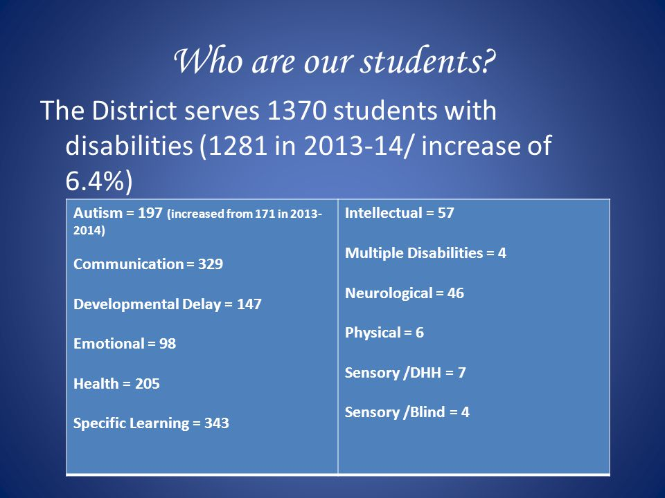 Who are our students The District serves 1370 students with disabilities (1281 in 2013-14/ increase of 6.4%)