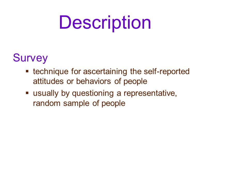 Description Survey. technique for ascertaining the self-reported attitudes or behaviors of people.
