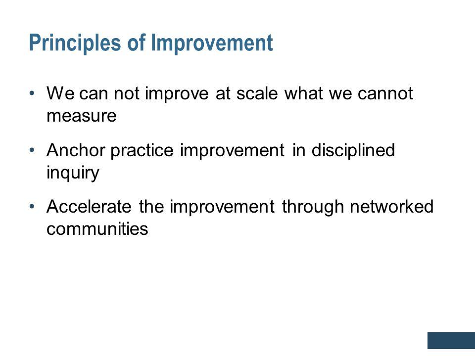 Principles of Improvement